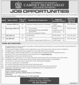 Cabinet Secretariat Govt Of Pakistan Job 2019