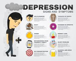 Depression Signs, Symptoms, Latest Treatments, Tests, and More
